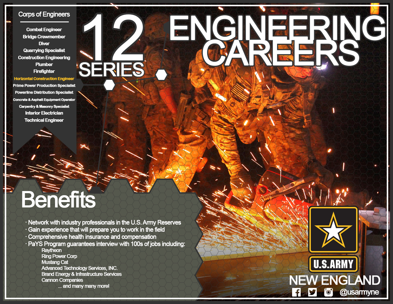construction engineering us army and army reserve