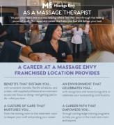 Massage Envy Allentown