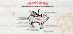 Cafe Rio Inc.